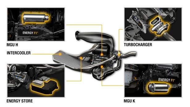 f1 renault v6 nov motor 2013