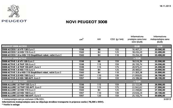 novo doma peugeot 3008 2013