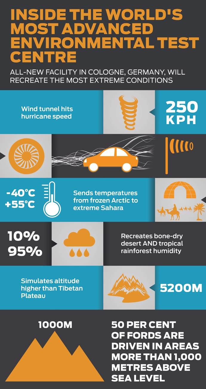 RZ_Infografic2_AETC_21112014_E