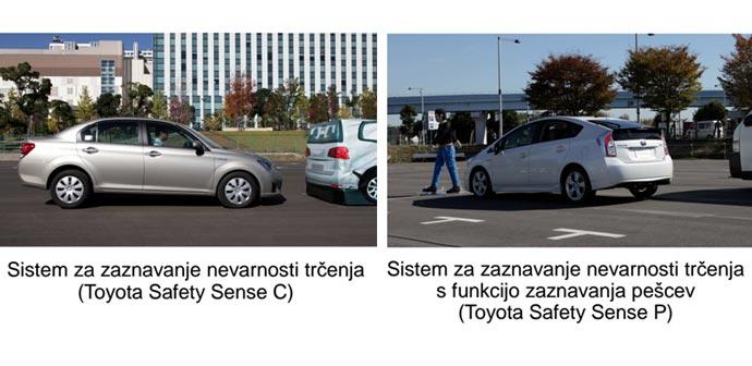 Toyota-sistem-paketi