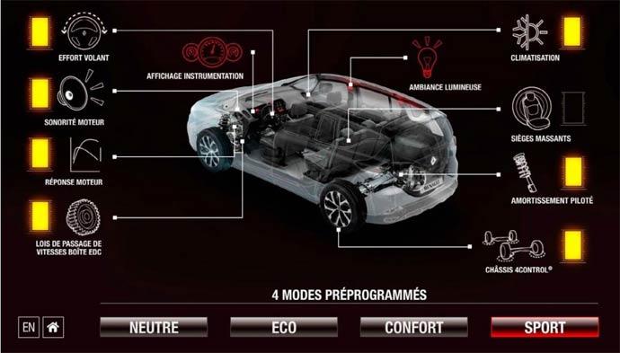 renault-Multi-Sense-tehnologija