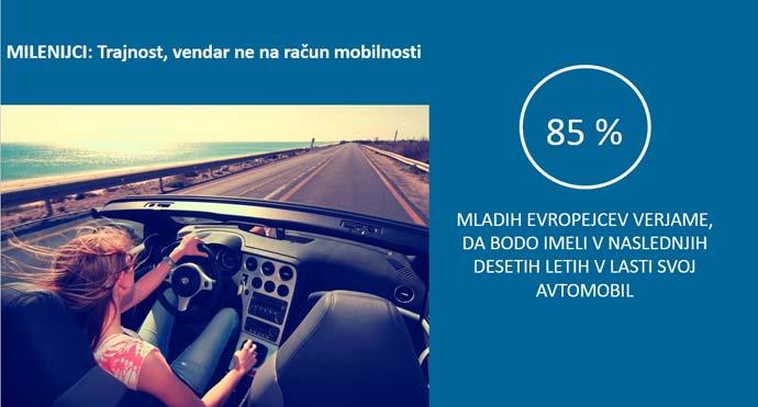 Infografika_Milenijci_Trajnost,-vendar-ne-na-račun-mobilnosti